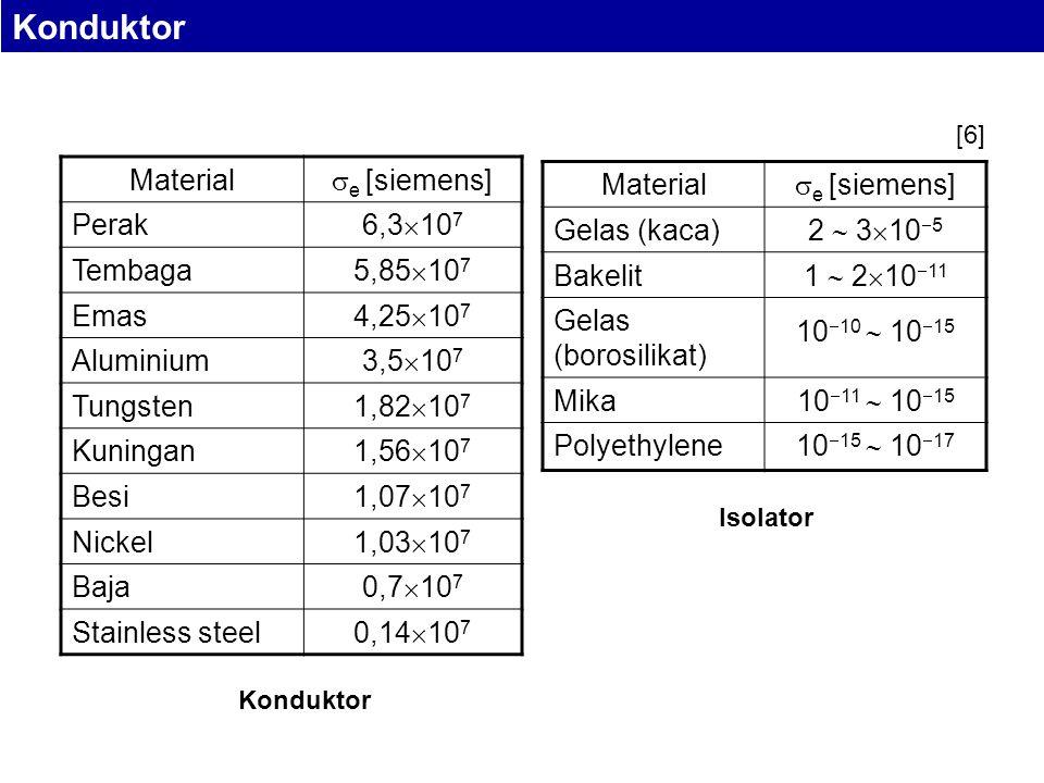 Konduktor Material e [siemens] Perak 6,3107 Tembaga 5,85107 Emas